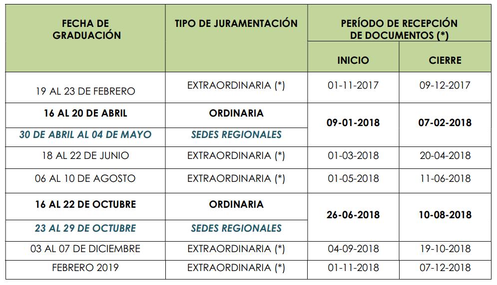 Graduación ordinaria Abril 2018